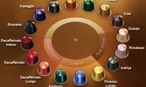 Nespresso Capsules and Nespresso Machines (GUIDE)