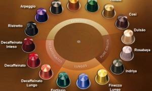 Nespresso Capsules and Nespresso Machines (GUIDE)